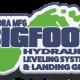 Bigfoot Hydraulic Jack Alberta Canada